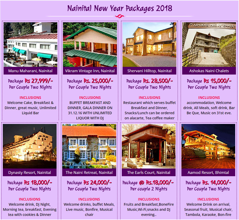 NAINITAL NEW YEAR PACKAGE